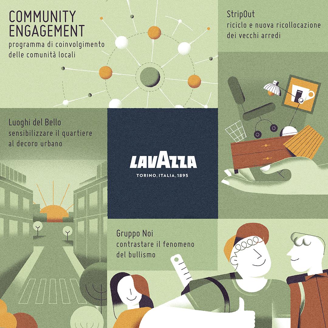 IANUS_card_comunity_engagement_02_b